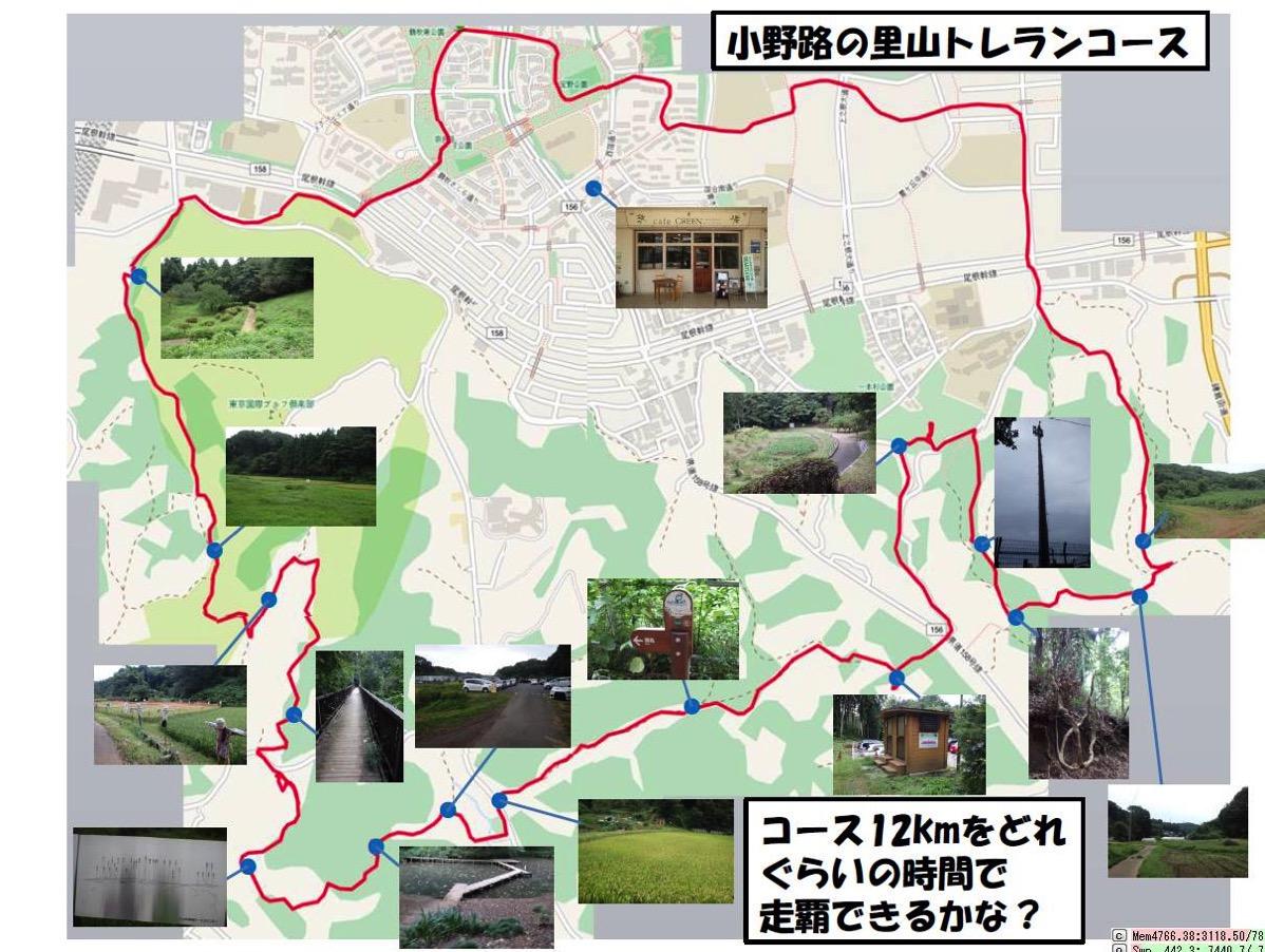 トレイルランニングマップ